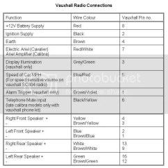 Opel Vectra Wiring Diagram Maytag Dryer Belt Replacement Vauxhall Corsa Radio Great Installation Of Schematic Diagrams Rh 37 Koch Foerderbandtrommeln De C