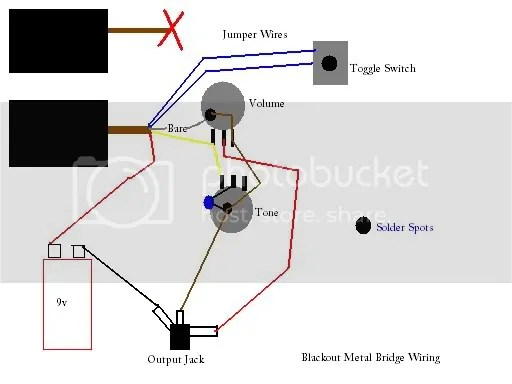 hss wiring diagram seymour duncan 1999 jeep wrangler blackout all data today emg pickup