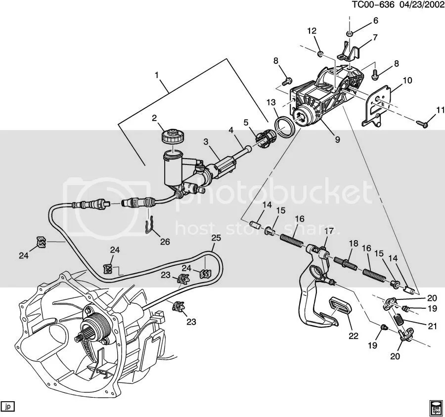 2003 chevy cavalier parts diagram gas powered ez go golf cart wiring 2005 clutch culturebee co a helpful for anyone considering zf6 swap and gmc rh duramaxforum com chevrolet 2 engine 2001