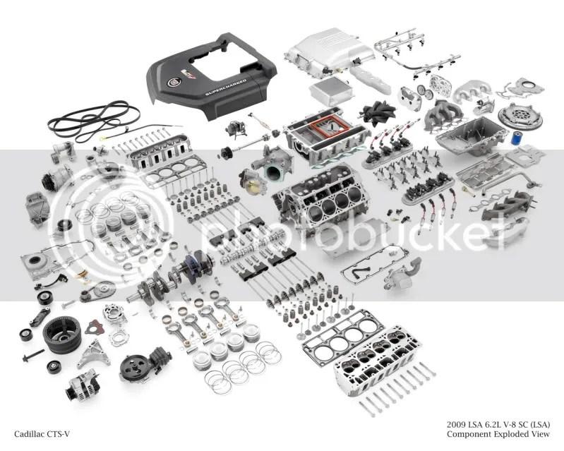 Gm 3800 Series Ii Engine Diagram, Gm, Free Engine Image