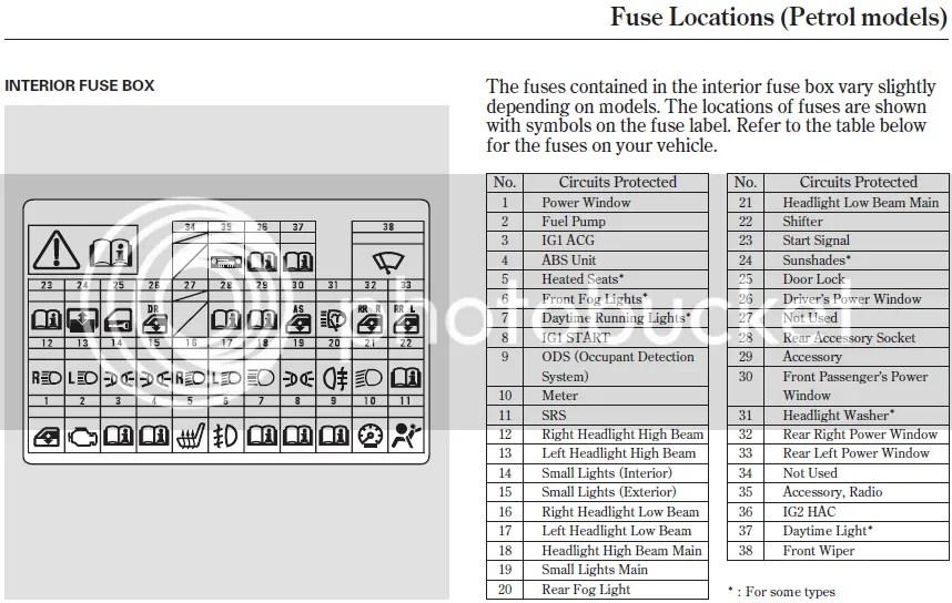 96 civic power window wiring diagram lutron grx tvi honda fuse box 2012 data2012 detailed