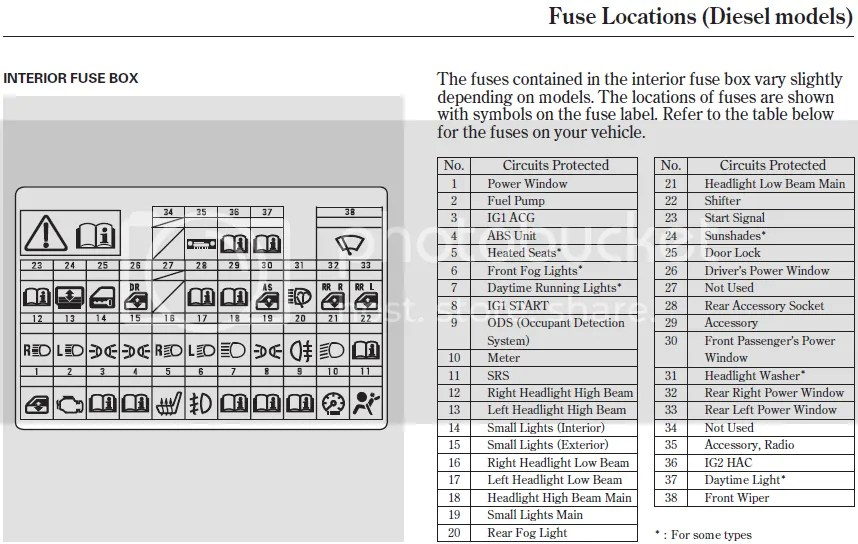 ecu wiring diagram honda civic 2 1 home theater circuit jazz fuse box all data layout 2000