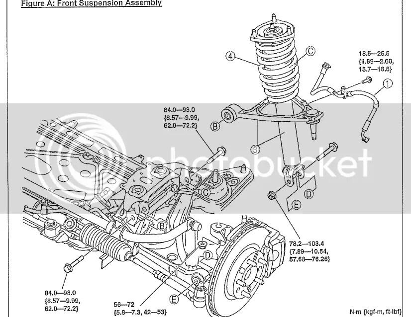 Mx-5 NC. Instalación correcta de la suspensión. Altura del