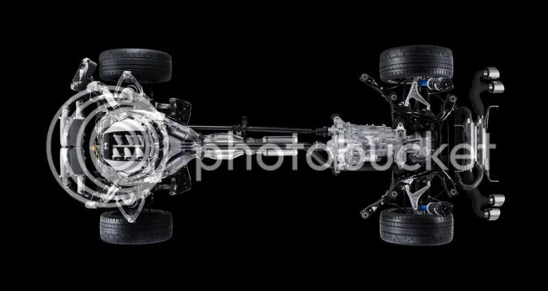 Gearbox GT-R 35