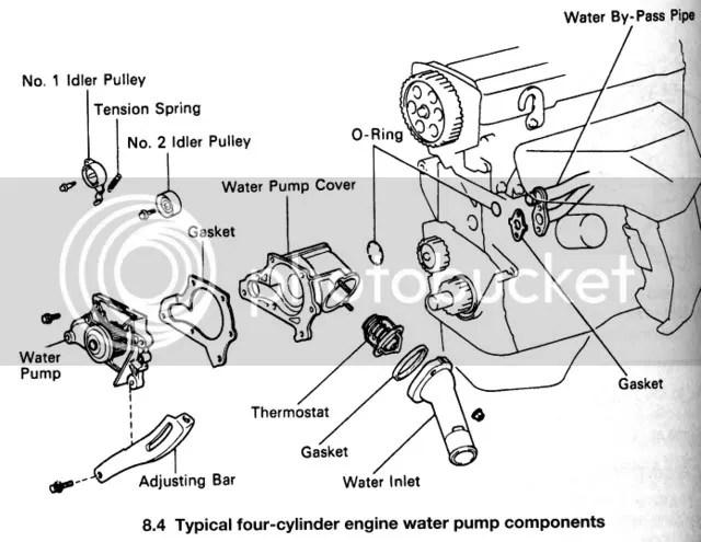 96 Toyota Previa Fuel Filter Location, 96, Free Engine