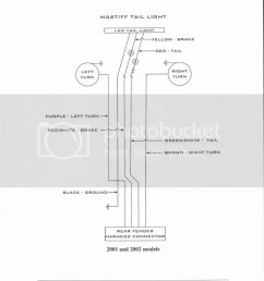 big dog wire diagram wiring library big dog motorcycle wiring schematics 2000 wiring diagram big dog [ 775 x 1023 Pixel ]