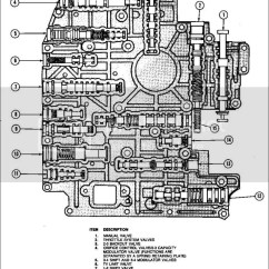 Ford 4r70w Transmission Diagram Monarch Hydraulic Pump Wiring Exploded View Tccoa Forums How About An Aod Valve Body