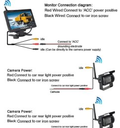 2p wireless ir rear view back up camera night vision system 7 monitor for truck [ 799 x 999 Pixel ]