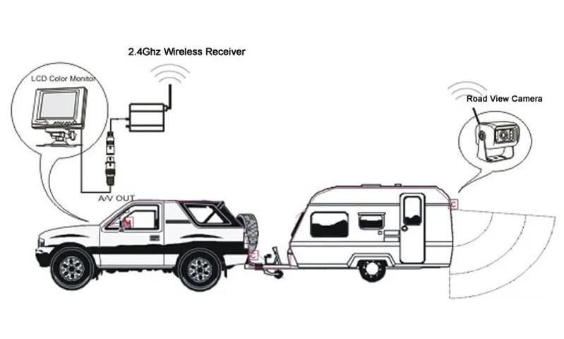 2019 Wireless IR Rear View Back Up Car Camera Night Vision