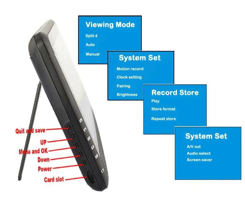 Wireless 4ch Quad Dvr Security System Manual