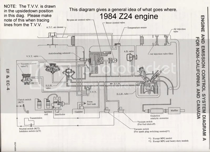 pontiac fuse box diagram electronic schematics collections 96 grand am engine  diagram schematic diagram electronic schematic