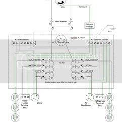 1998 Bluebird Bus Wiring Diagram Coleman Pop Up Camper Bu 1990 Database Generic Tekonsha Voyager