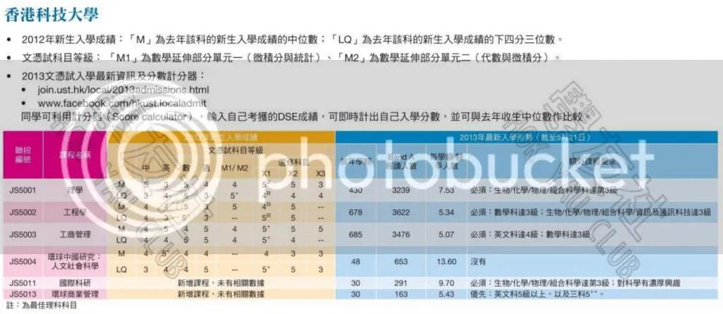 科大SU選科X入學X迎新 攻略2013 【大製作OCAMP TRAILER隆重登場】 - 香港科技大學 HKUST - Uwants.com