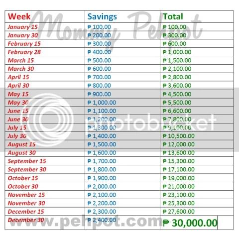 Mommy Pehpot S 24 Week Money Challenge Giveaway