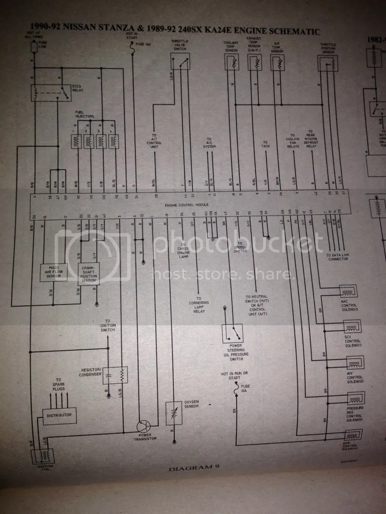 medium resolution of ka24e engine harness diagram 43c63173 f196 44f4 871d d16fa4724dda 3206