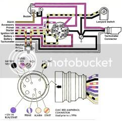 Mercury Outboard Wiring Diagram Kill Switch 1991 Chevy Truck Ignition V9 Schwabenschamanen De