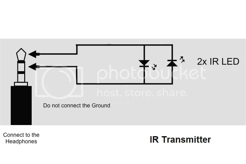 tv audio video transmitter