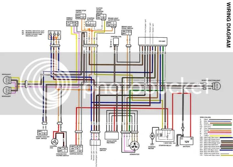 Suzuki Drz 400 Wiring Diagram | Wiring Diagram