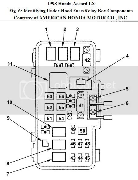 98 Accord Fuse Box Diagram, 98, Get Free Image About
