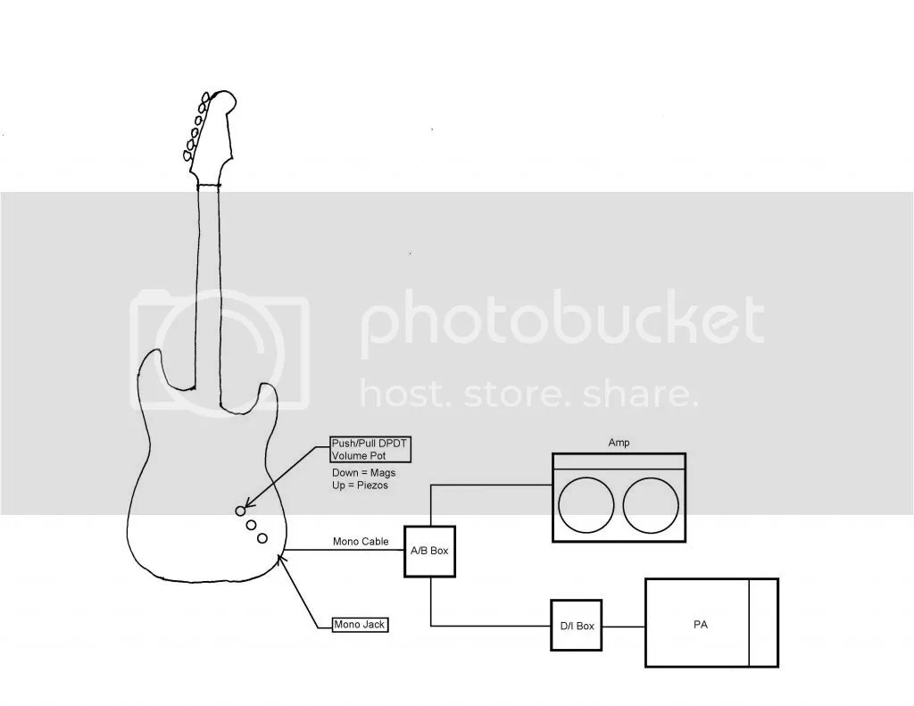 Fishman Powerbridge Wiring Diagram : 34 Wiring Diagram