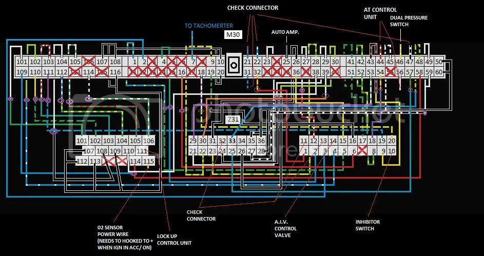 Z31 Ecu Wiring Diagram