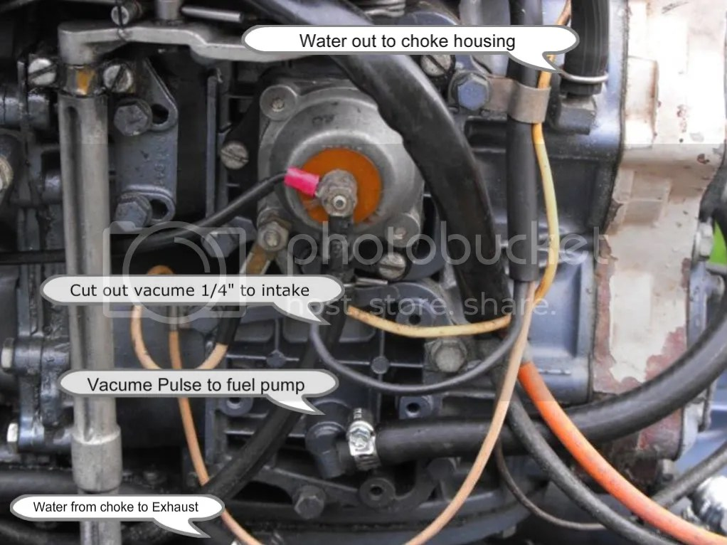 evinrude 70 wiring diagram trail tech fan fuel system we in need of a line 1963 johnson 40 hp page 1 iboats john deere