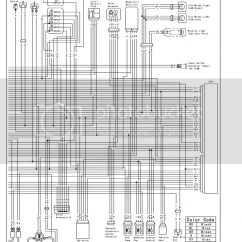 2016 Kawasaki Brute Force 750 Wiring Diagram Auto Transformer Internal 2015 Teryx Schematic Best Library 09 Headlight Rh 7 Yoobi De Honda Foreman 450 Carburetor