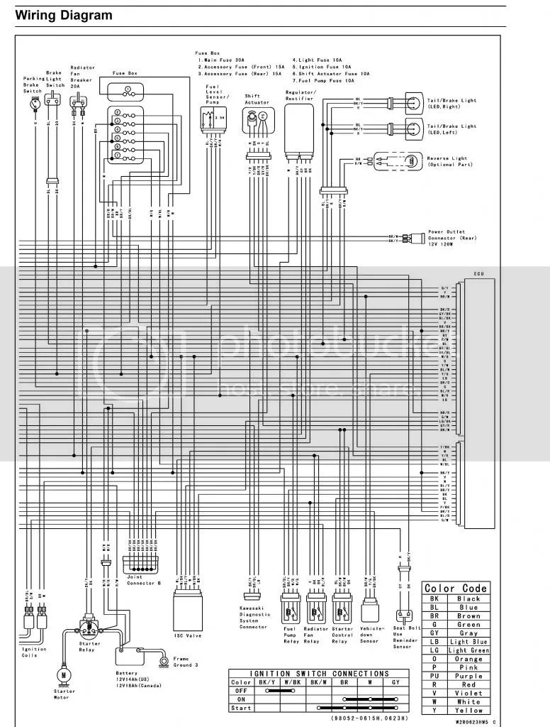 95 Kawasaki 750 Wire Diagram Wiring Diagram