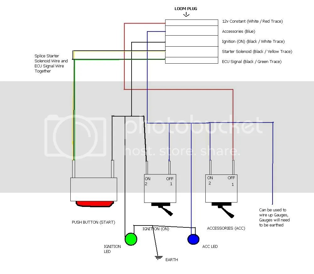 medium resolution of in fpv wiring diagram get free image about in get free