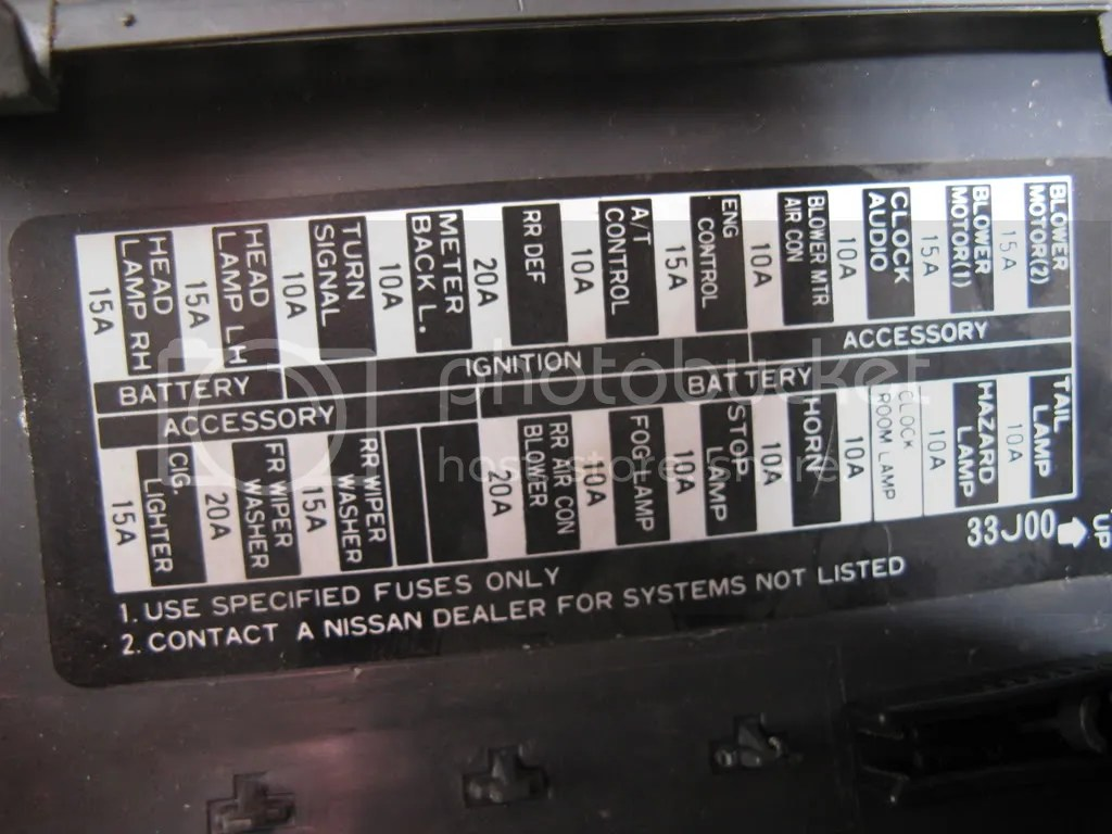 nissan patrol wiring diagram poulan fuel line y61 fuse box gu trusted onlinenissan library