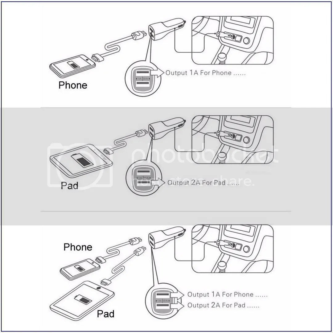 Heavy Duty Usb Sync Data Cable For Iphone Android Dual
