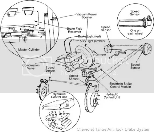 How To Reset The Brake Sensor In A 2003 Chevy Tahoe