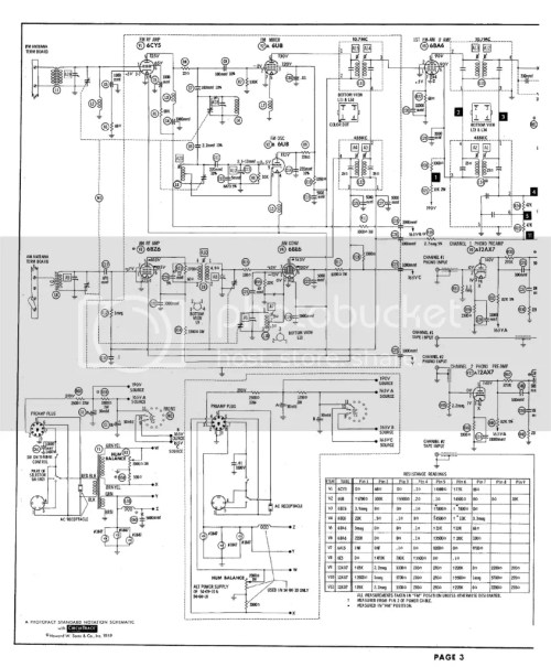 small resolution of magnavox wiring diagram wiring diagram blog magnavox wiring diagram