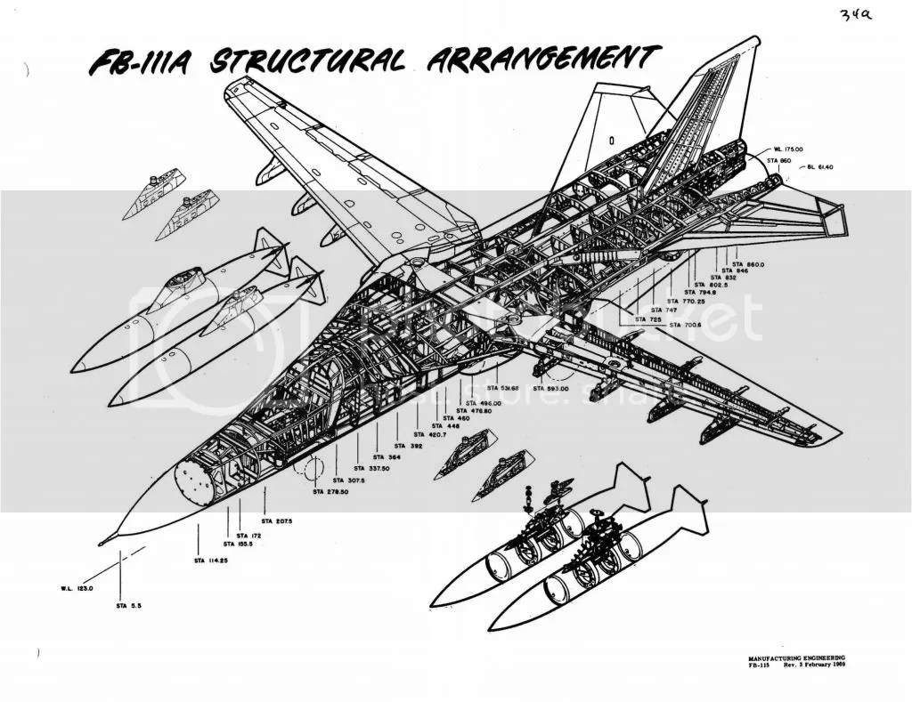 ★General Dynamics F-111 Aardvark Jet repair service