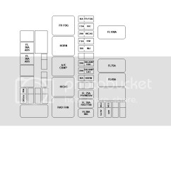 s14 fuse box layout wiring diagram list 200sx s14 fuse box diagram 200sx s14 fuse box diagram [ 929 x 864 Pixel ]