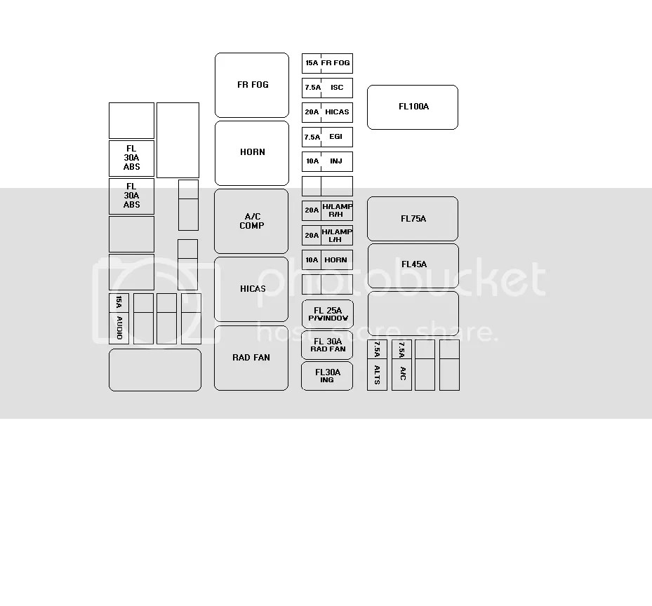 hight resolution of s14 fuse box layout wiring diagram list 200sx s14 fuse box diagram 200sx s14 fuse box diagram