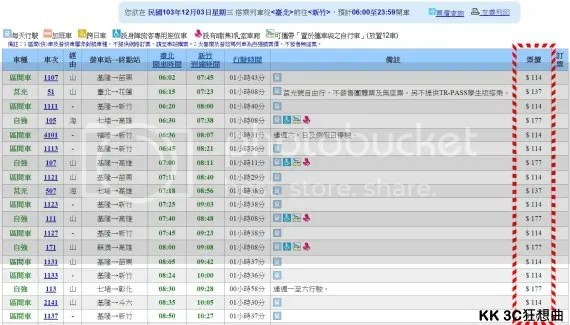 臺鐵火車時刻表「簡易版」來摟! 快速查詢火車時間|KK3C狂想曲