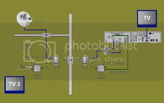 dish vip 222 wiring diagram wiring diagram directory  dish network 222k wiring diagram #14