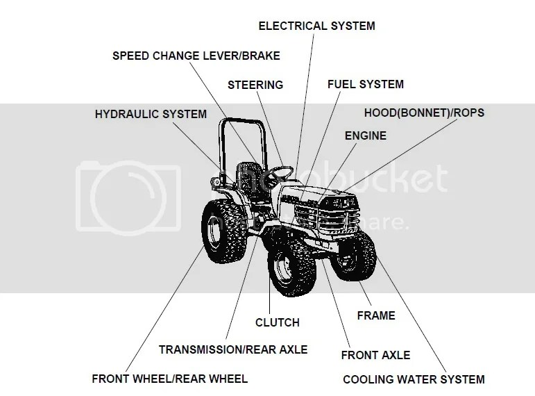 COMPLETE KUBOTA B SERIES TRACTORS PARTS MANUALS COVERS