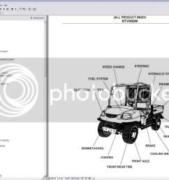 kubota rtv 900 service utility vehicle parts manual pdf [ 1024 x 768 Pixel ]