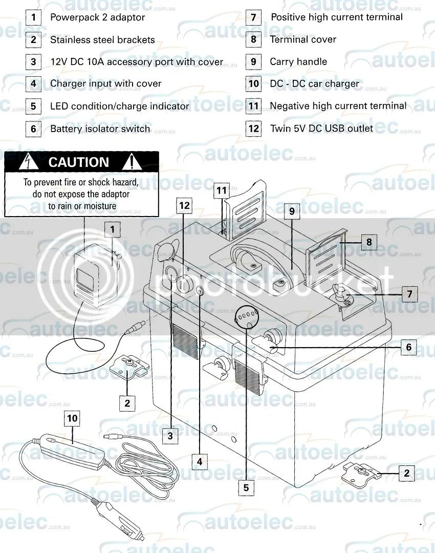 ARKPAK ARK DA15 POWERPACK 2 12V BATTERY BOX 6 STAGE SMART
