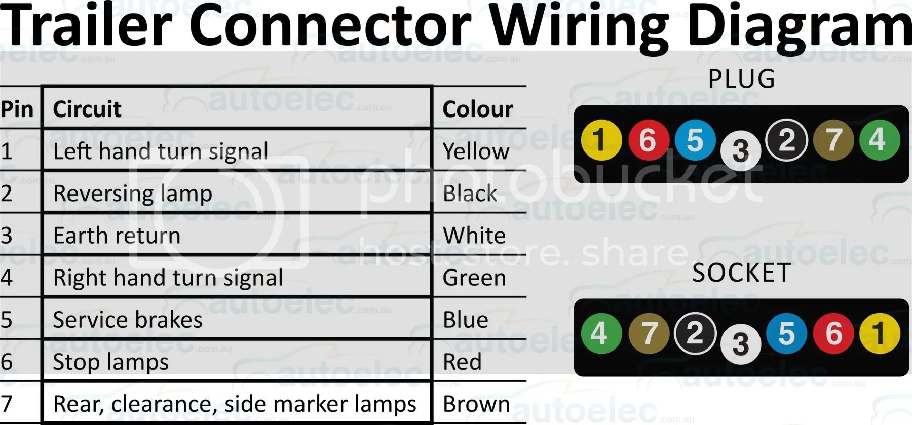 Trailer Connector Wiring Diagrams?resize\\\=840%2C391 7 flat wiring diagram & wiring diagrams round trailer plug 4 pin wiring diagram for 7 pin flat trailer plug at mifinder.co