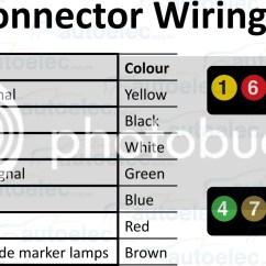 Wiring Diagram For 7 Pin Caravan Socket Fujitsu Ten Limited Britax Flat Trailer Connector Car Female Camper New Std | Ebay