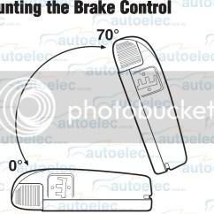 Primus Iq Brake Controller Wiring Diagram Control Transformer Electronic Electric Tekonsha