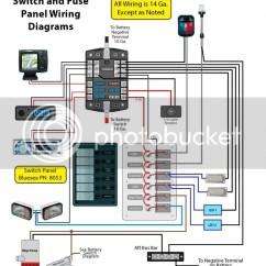 Telect Fuse Panel Wiring Diagram Pertronix Ignitor Campusjob Co A Boat 20 Schwabenschamanen De U2022 Rh 12v