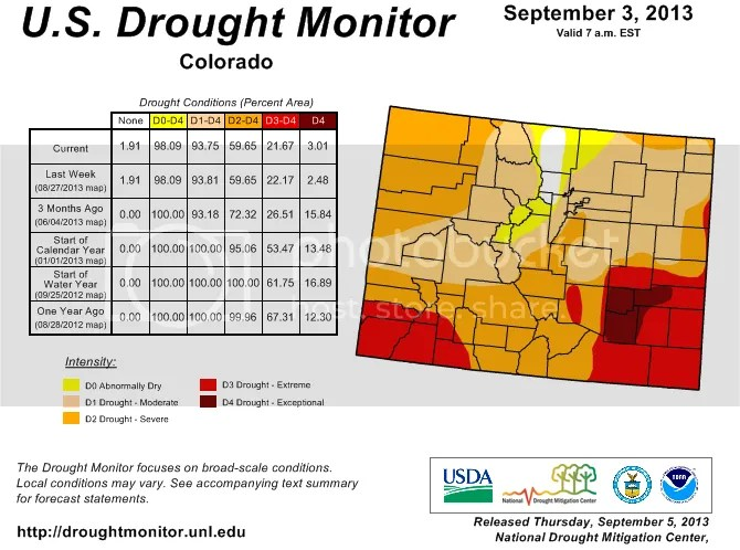 photo CO_drought_monitor_201309033_zps07464c14.png