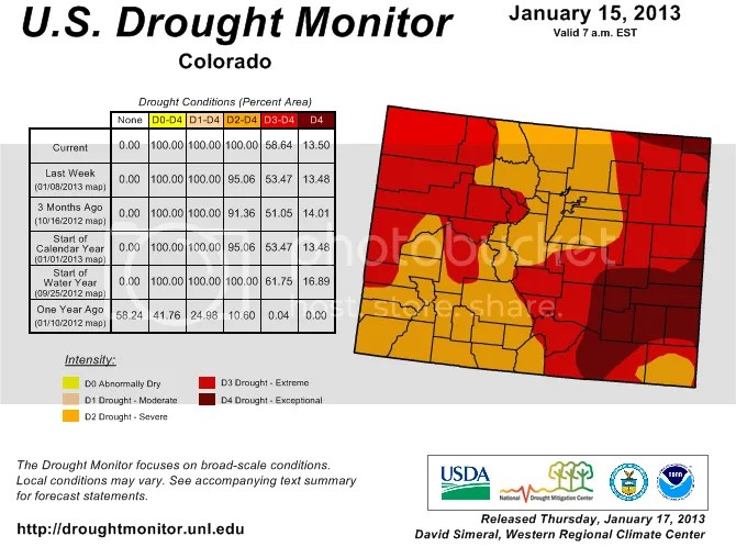 photo CO_drought_monitor_20130122_zpsdf0e871b.png