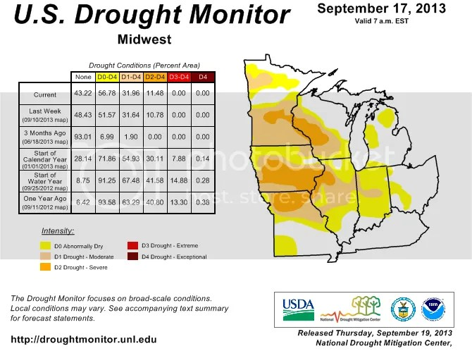 photo midwest_drought_monitor_20130917_zpsf91b6be4.png
