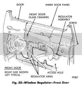 87 Dodge W150 Wiring Diagram Easiest Way To Remove Window Regulators Dodgetalk