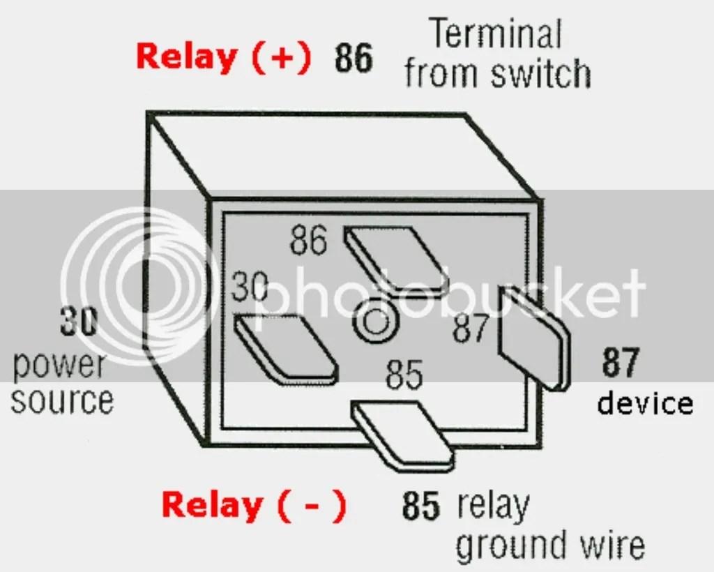 Led Light Bar Power Supply